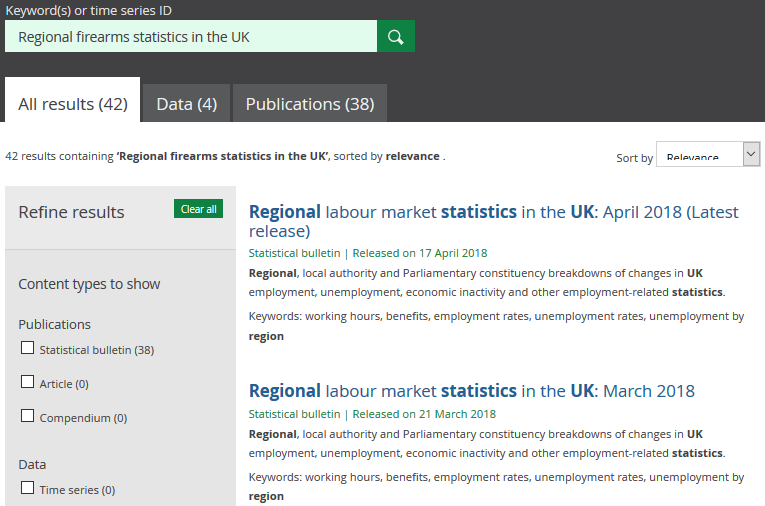 """An image of ONS website search Figure 5 shows the search result page where irrelevant search results are displayed. A search for """"latest regional firearms statistics in the UK"""" recognises """"regional"""" """"statistics"""" and """"uk"""" but it does not recognise the keyword being """"firearms""""."""