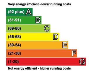 Energy Efficiency Ratings