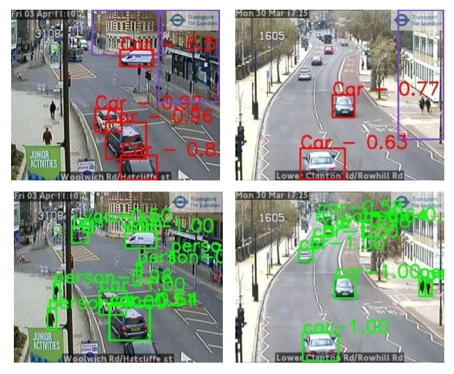 An image showing the difference in results from Faster-RCNN compared to Google Vision API.