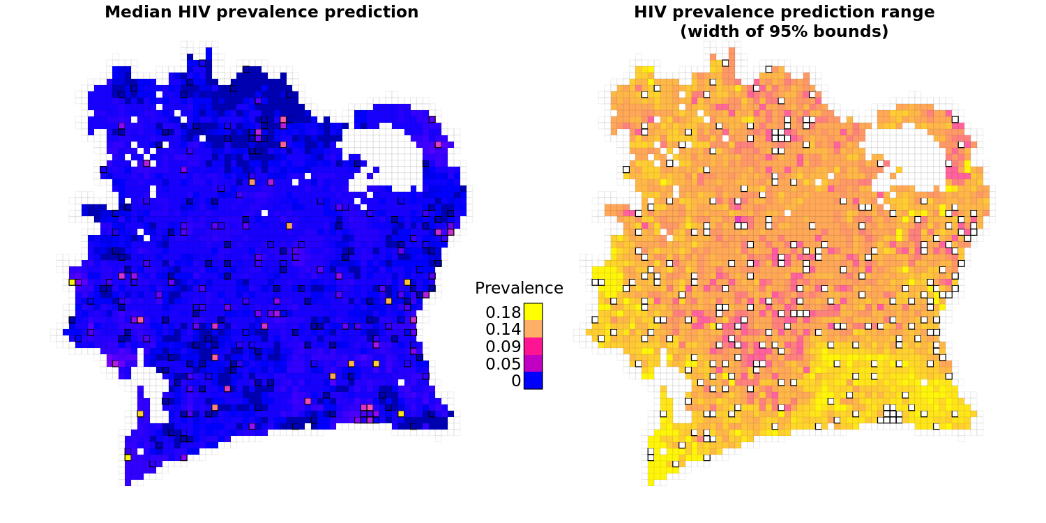 """Two heatmaps illustrating the predicted HIV prevalence estimates produced by the Random Forest Spatial Interpolation framework. These heatmaps show the model wasn't able to accurately predict prevalence. More details can be found in the """"Modelling on the grid"""" and """"Key Learning"""" sections."""